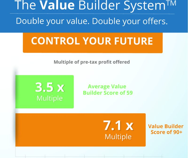 The BGI Value Builder.